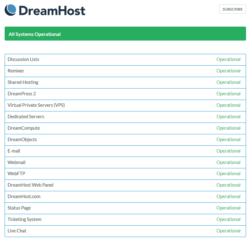 dreamhost current status